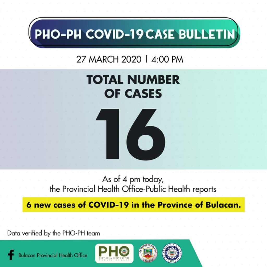 Bulacan COVID-19 Virus Journal Log Book 71