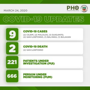 2nd Week Report: COVID-19 in Bulacan - Relief Goods 4