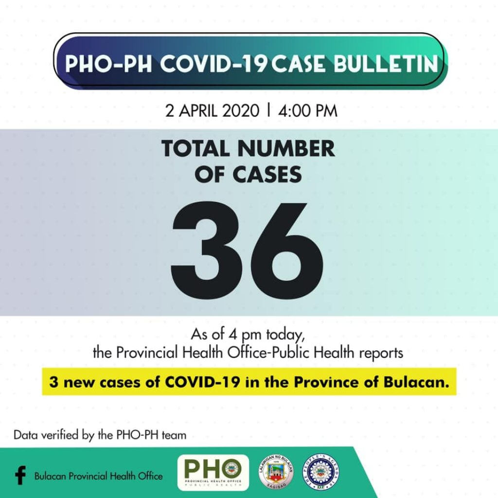 Bulacan COVID-19 Virus Journal Log Book 65