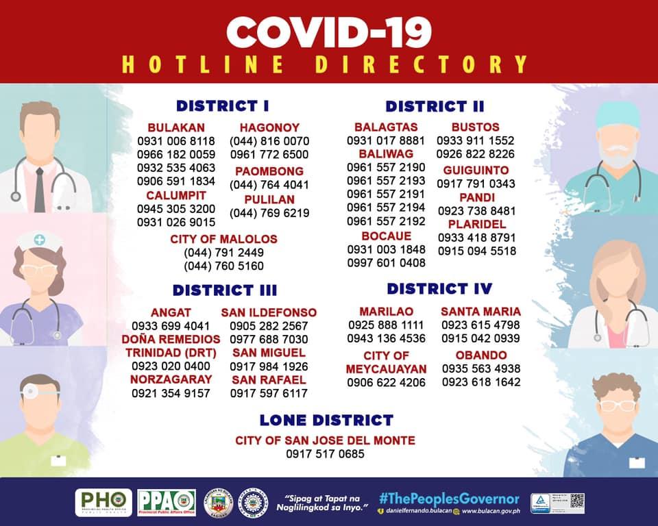 Bulacan COVID-19 Hotlines