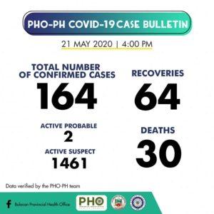 Bulacan COVID-19 Virus Case Bulletin 1
