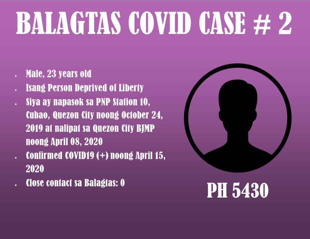 6 Impressive COVID-free Bulacan Municipalities 6