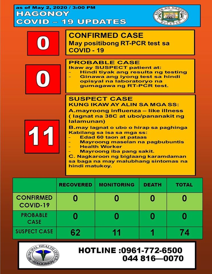 6 Impressive COVID-free Bulacan Municipalities 5