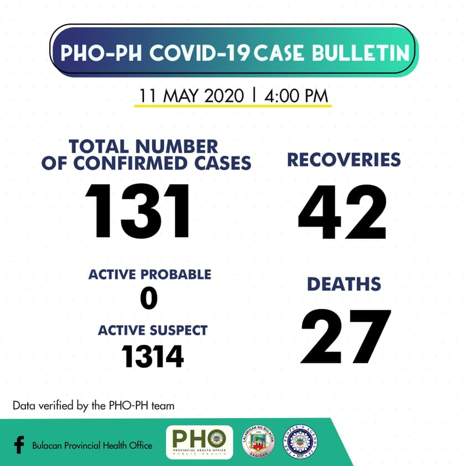 Bulacan COVID-19 Virus Journal Log Book 18