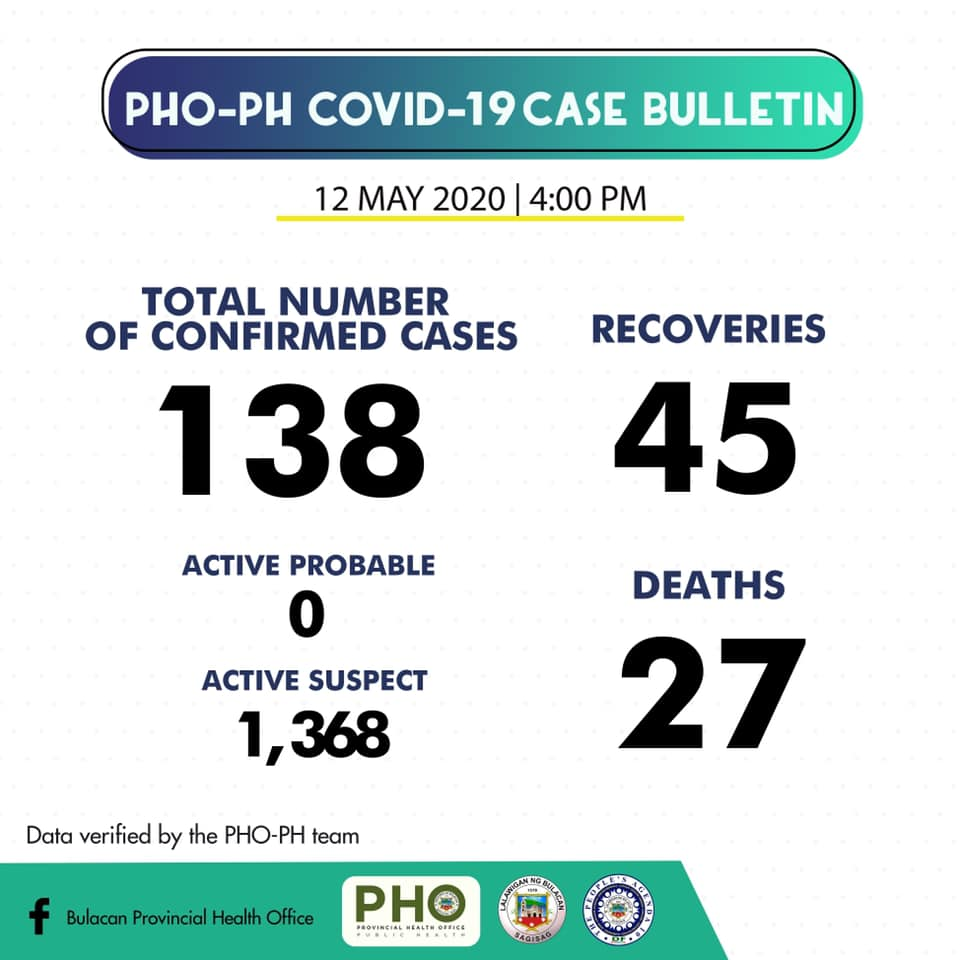 Bulacan COVID-19 Virus Journal Log Book 16