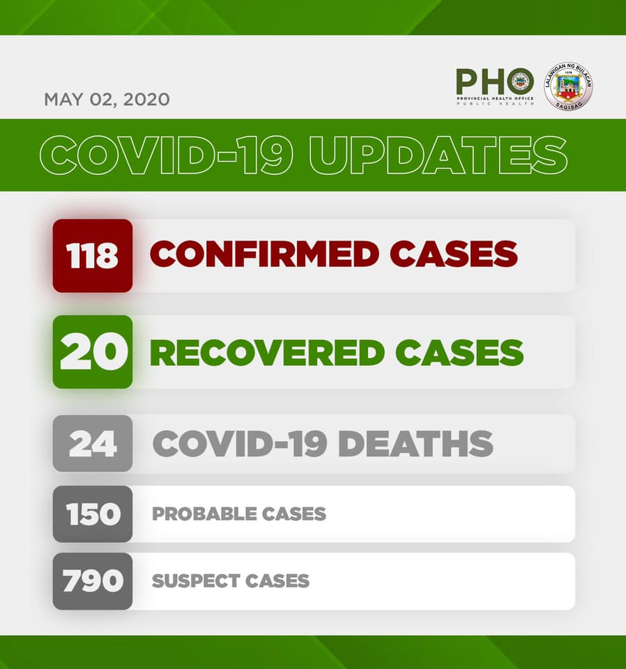 Bulacan COVID-19 Virus Journal Log Book (From First Case up to June 2020) 65