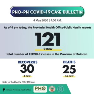 Bulacan COVID-19 Virus Journal Log Book 27