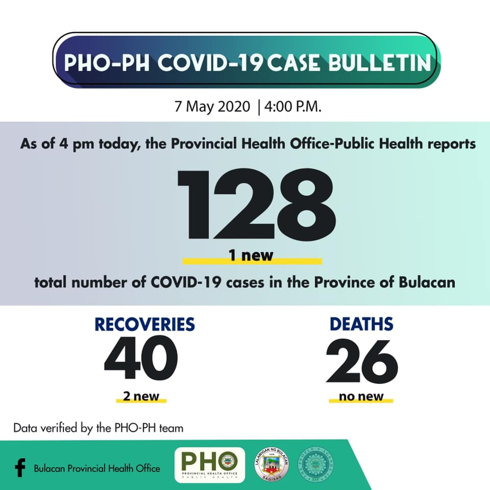 Bulacan COVID-19 Virus Journal Log Book 21