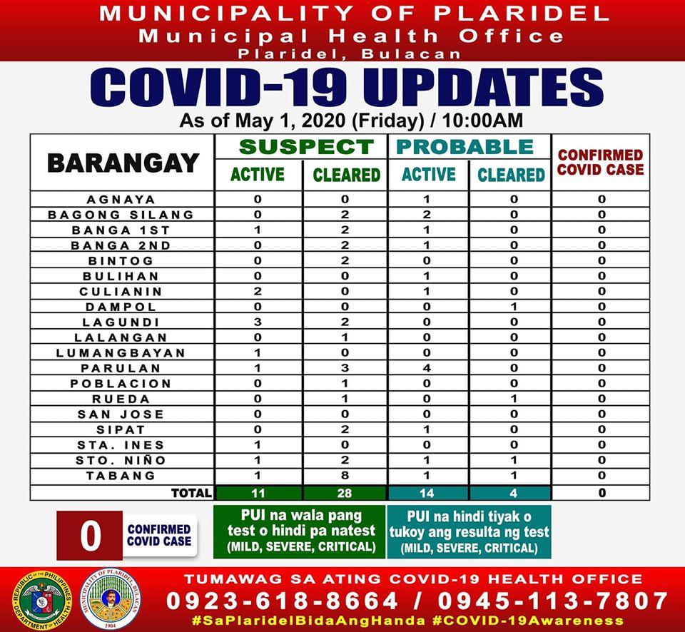 6 Impressive COVID-free Bulacan Municipalities 4