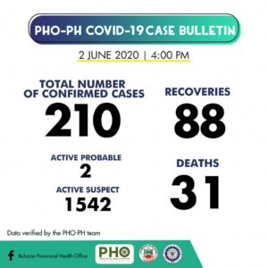 Bulacan COVID-19 Virus Journal Log Book 25