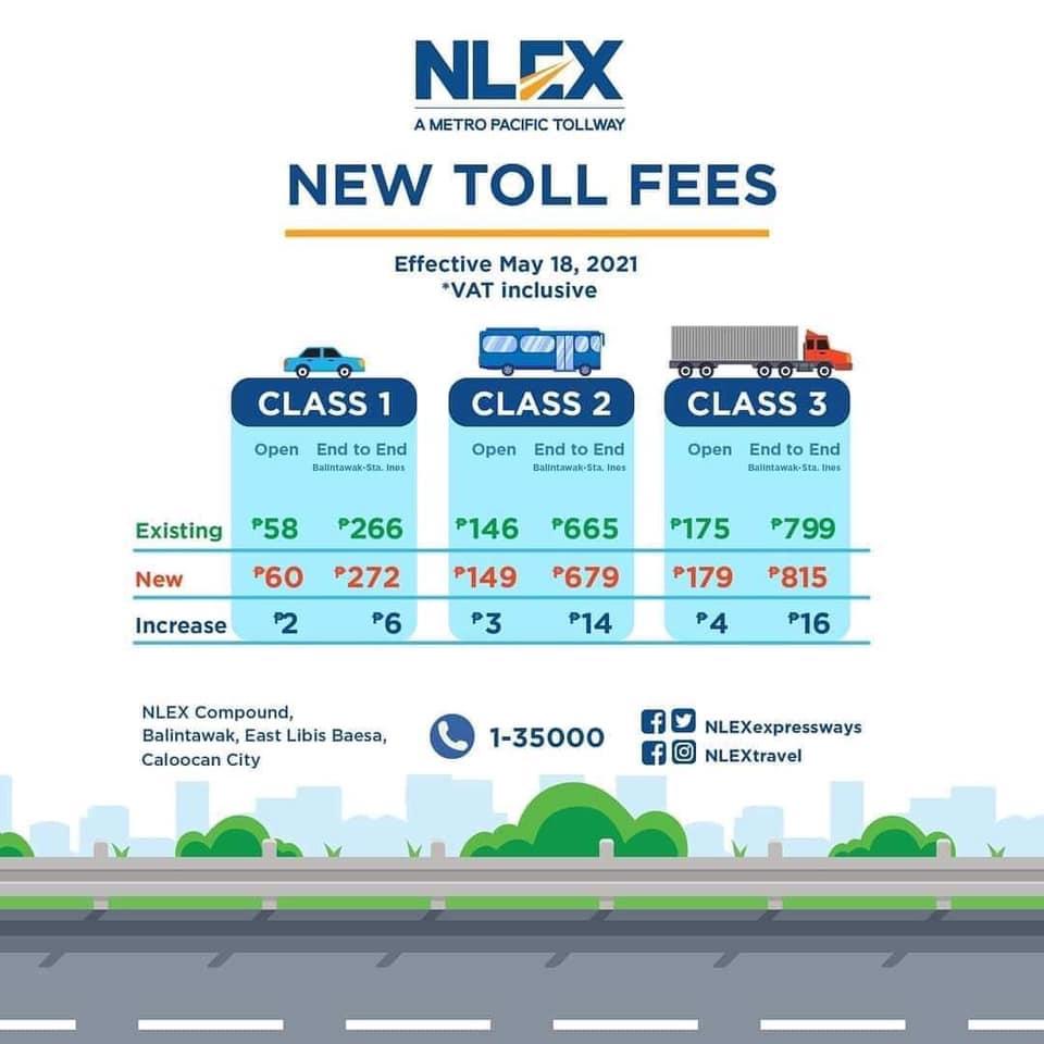 NLEX toll fees hike