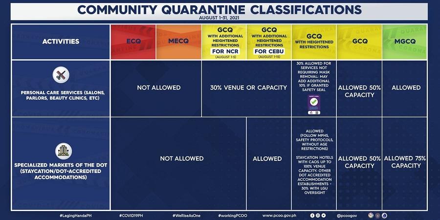 Community Quarantine
